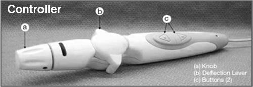 Heart Catheter Robot Controller